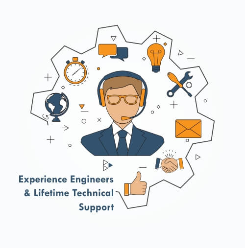 Apex Technical Support
