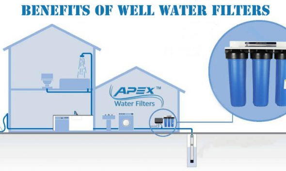benefits of well water filter