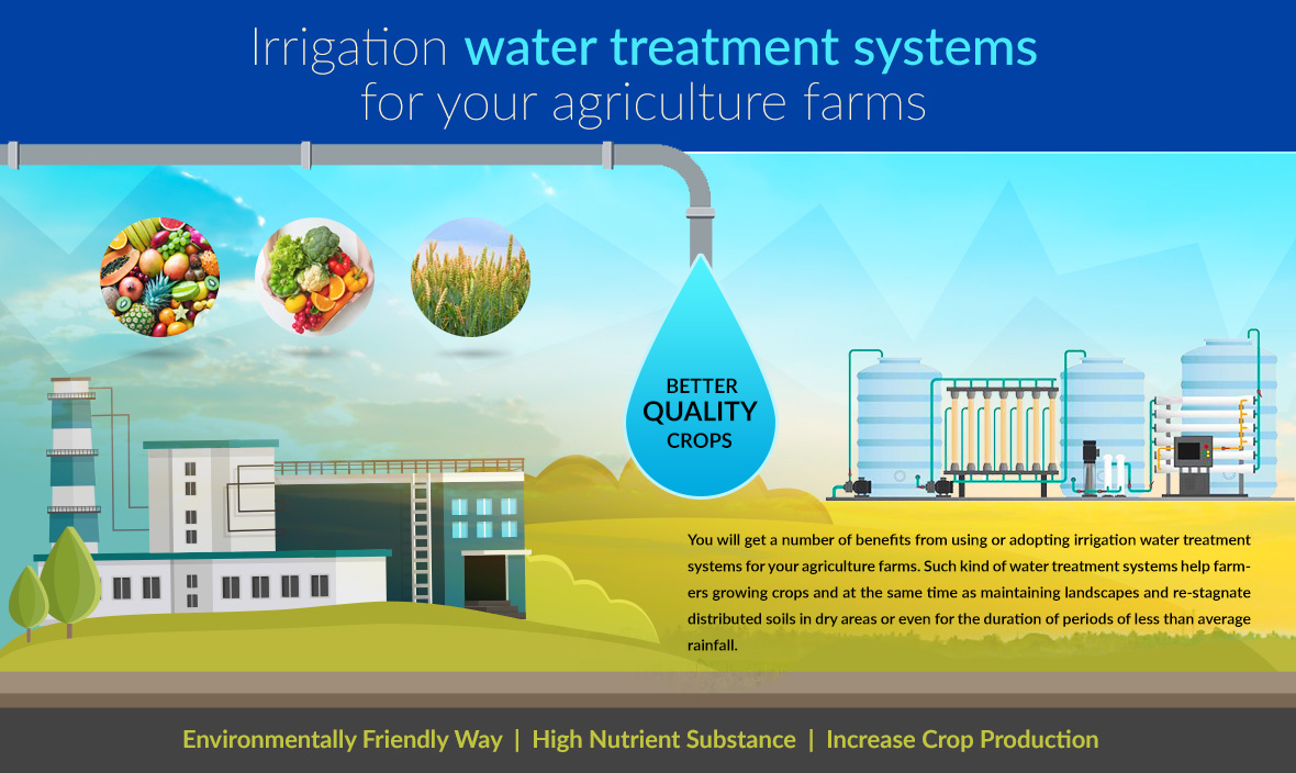 irrigation water treatment systems
